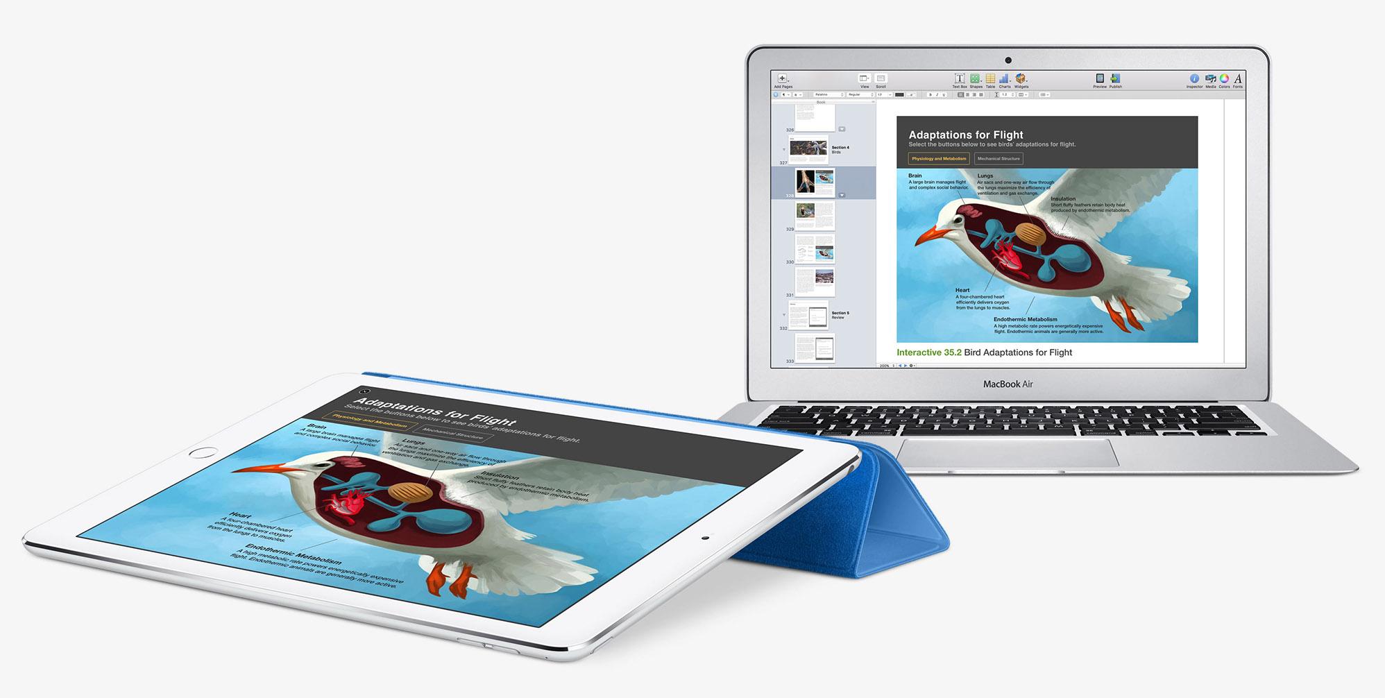 Learning With Mac & iPad